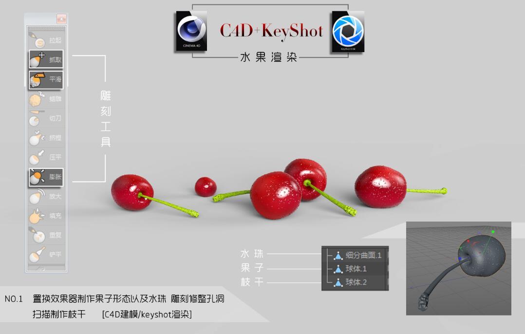 C4D-keyshot 水果渲染