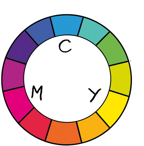 西班牙插画师帕科里科托雷斯给初学者的绘画指南。小编带大家一起学习。我们开门见山,步入指南吧!  这张画色调互补。背景为冷色调、颜色不饱和、较昏暗;前景为暖色调、颜色饱和、较明亮。 在色环上你可以按一定逻辑排列各种颜色。你可以在色环上摆放不同的颜色,不过最常见的是三原色。 三原色无法用其他颜色调和出来,但可以用来合成其他颜色,我们通常说的三原色,即红、绿蓝。还可以用三原色得到合成色。 最后在混合色旁边放第三色,由合成色和相邻原色混合而成。 在色环上,看一下某个颜色相对的那个色是什么,你就能知道哪个颜色是它