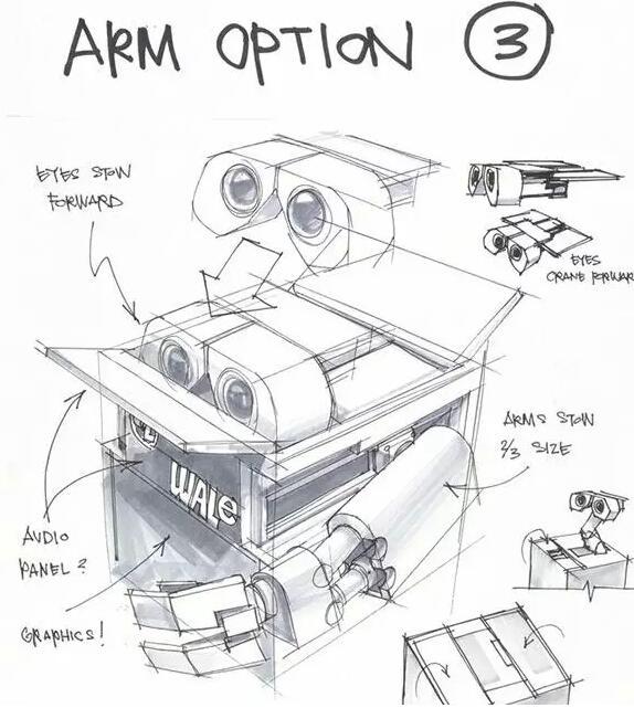 2008机器人总动员,jay shuster作品,纸本淡彩